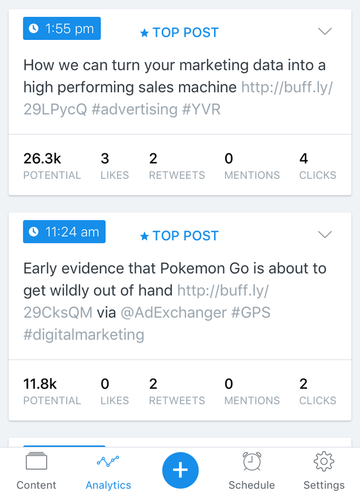 Buffer's analytics give you a quick look at how your posts are doing