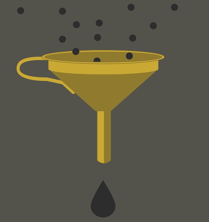 The marketing funnel imagined