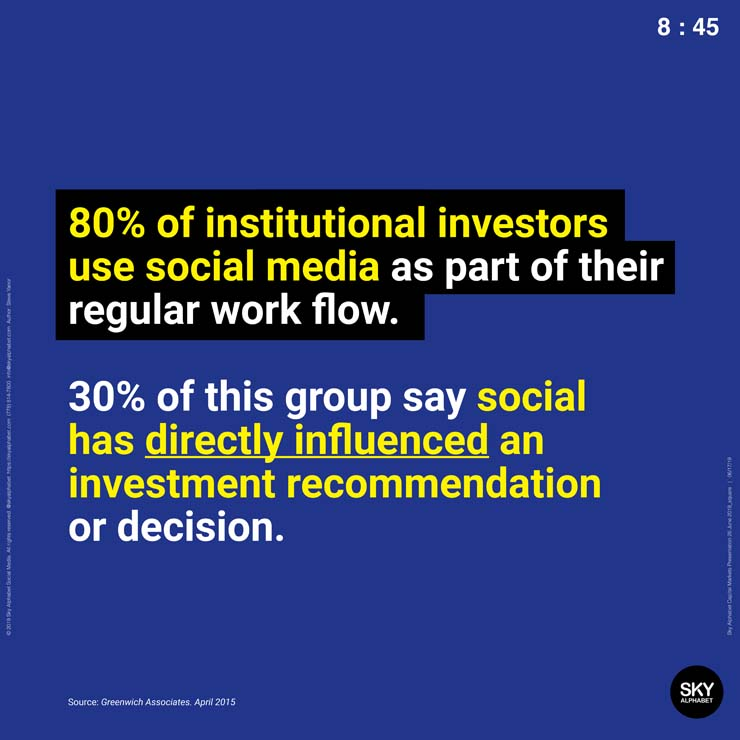 Eighty percent of institutional investors use social media as part of their workflow. Of this 80%, thirty percent said social has directly influenced an investment recommendation.