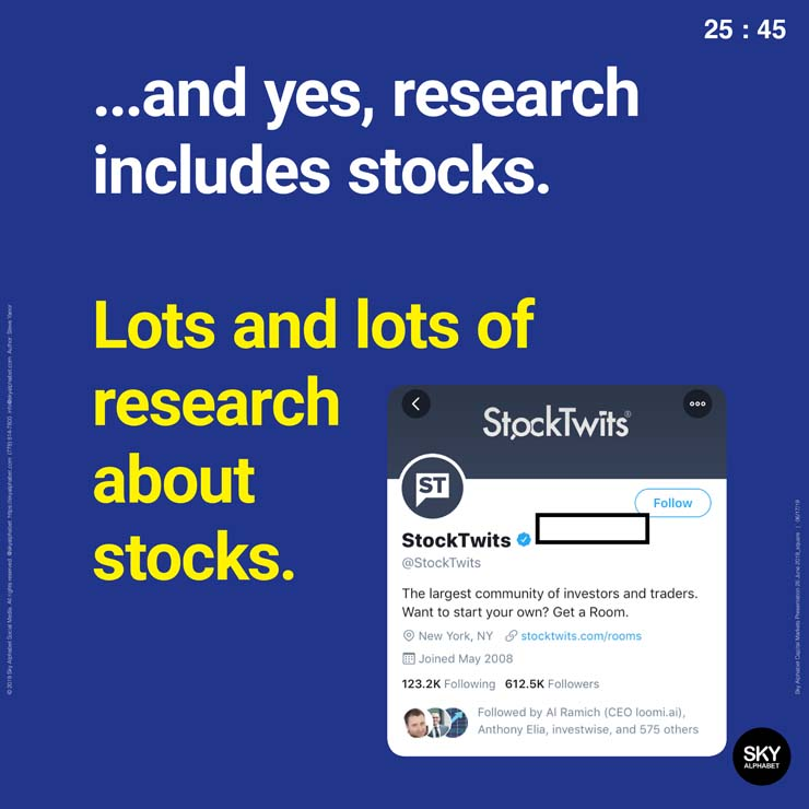 Consumer research includes research about stocks.