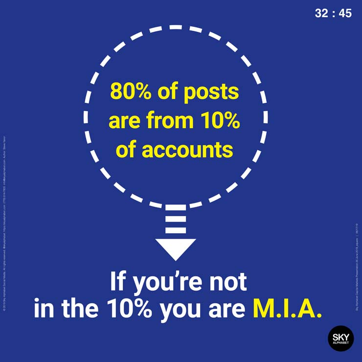 10% of the social media accounts are posting 80% of the content. You want to be in that 10%.