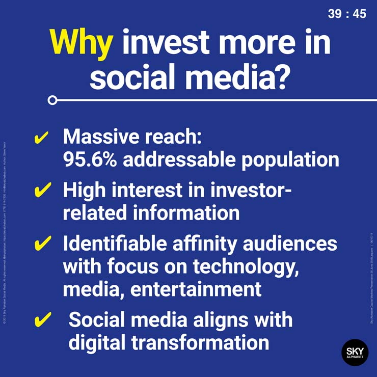 Reasons to invest more in social media: 1. massive reach; 2. high interest in investor-related information; 3. identifiable affinity audiences, and 4. alignment with digital transformation.