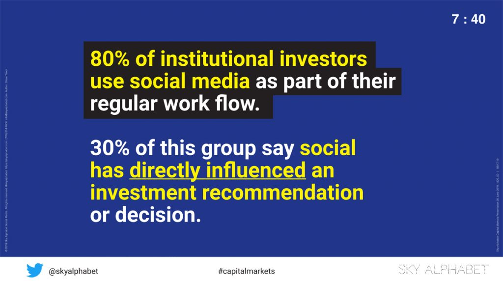 Social media is incorporated into the regular workflow of institutional investors.