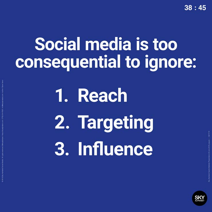 Social media is too consequential to ignore.