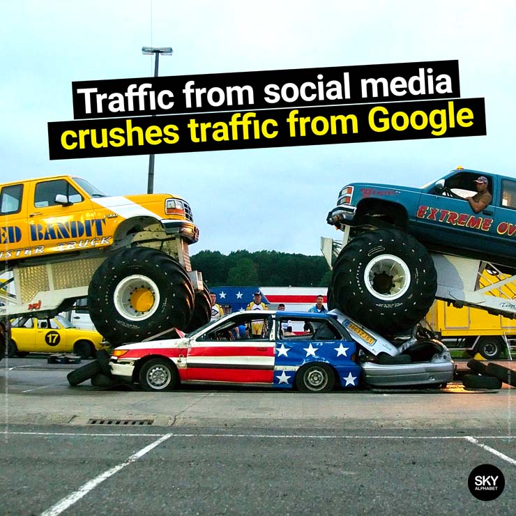 the top three social media sites crush traffic generated by google.