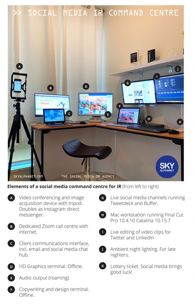 Social media IR command centre for investor relations monitoring and campaign deployment